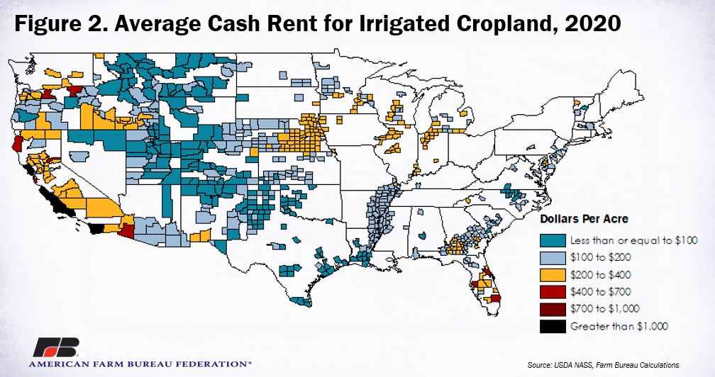Average cash rent for irrigated cropland 2020
